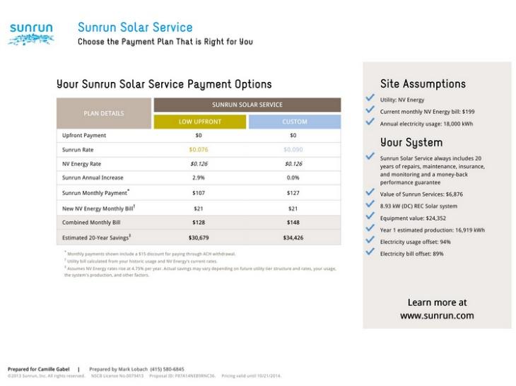 sunrun service plans