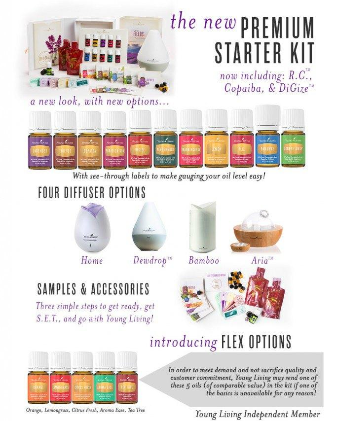 New-YL-premium-starter-kit-ORD-683x1024