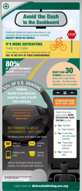 900006397_ADV_Dashboard_Infographic